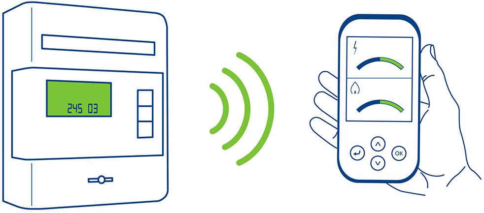 How smart meters work