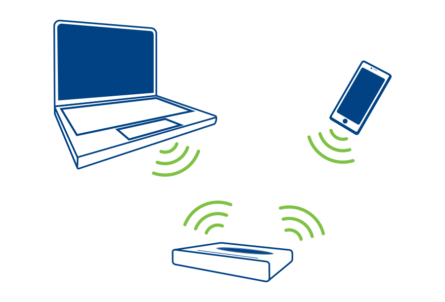 diagram showing radio waves linking a router, laptop and mobile to form a  wireless network