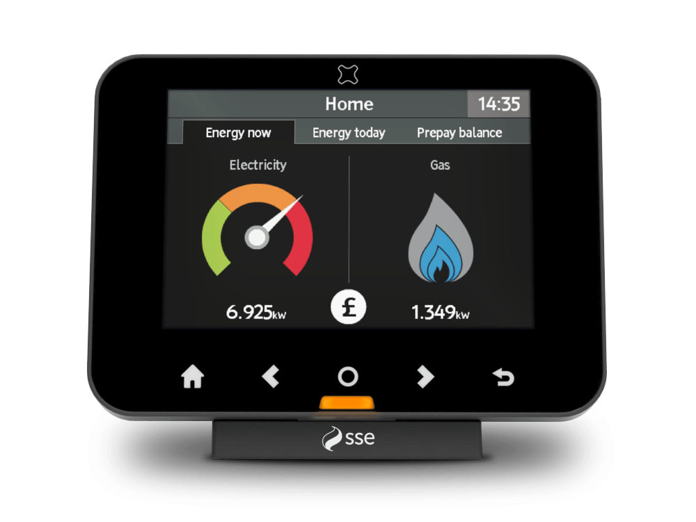 Understanding your Gas and Electricity Meter Type - SSE
