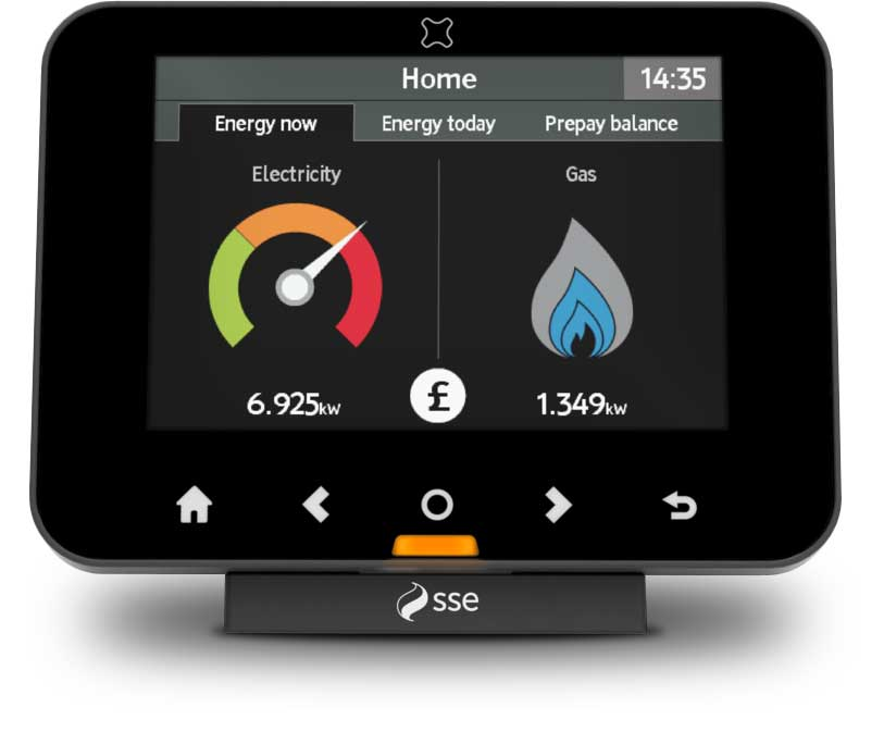 In-Home Display dashboard showing readings for electricity and gas